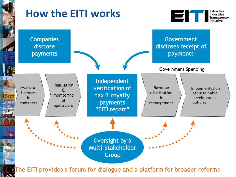 Award of licenses & contracts Regulation & monitoring of operations The EITI provides a forum for dialogue and a platform for broader reforms Revenue