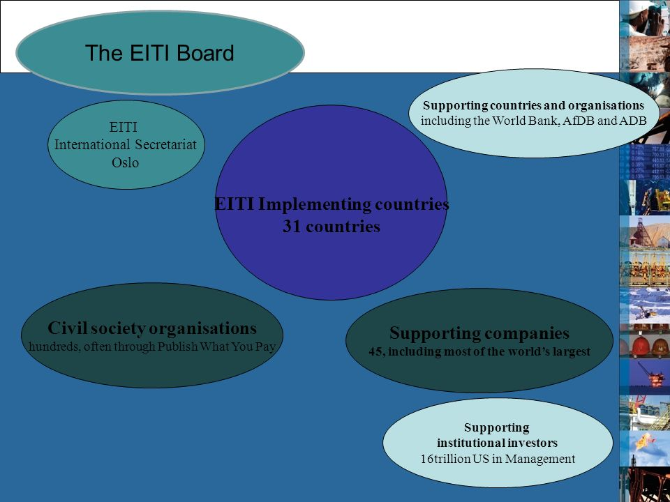 EITI Implementing countries 31 countries Supporting countries and organisations including the World Bank, AfDB and ADB Civil society organisations hun