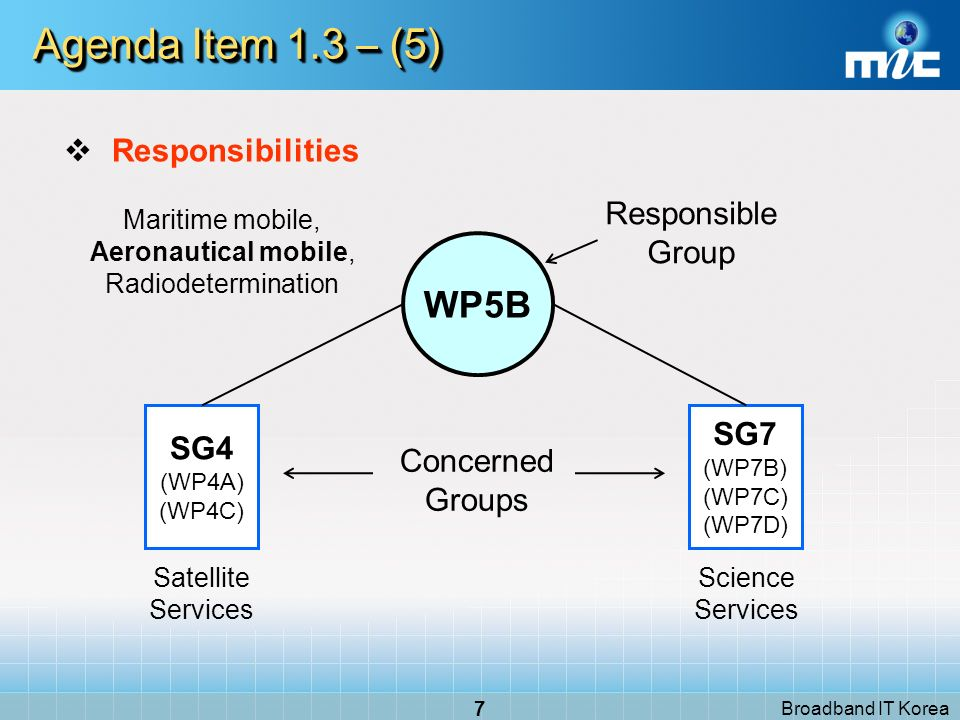 Broadband IT Korea 7 Agenda Item 1.3 – (5) Responsibilities Responsible Group Maritime mobile, Aeronautical mobile, Radiodetermination Concerned Groups WP5B SG4 (WP4A) (WP4C) SG7 (WP7B) (WP7C) (WP7D) Satellite Services Science Services