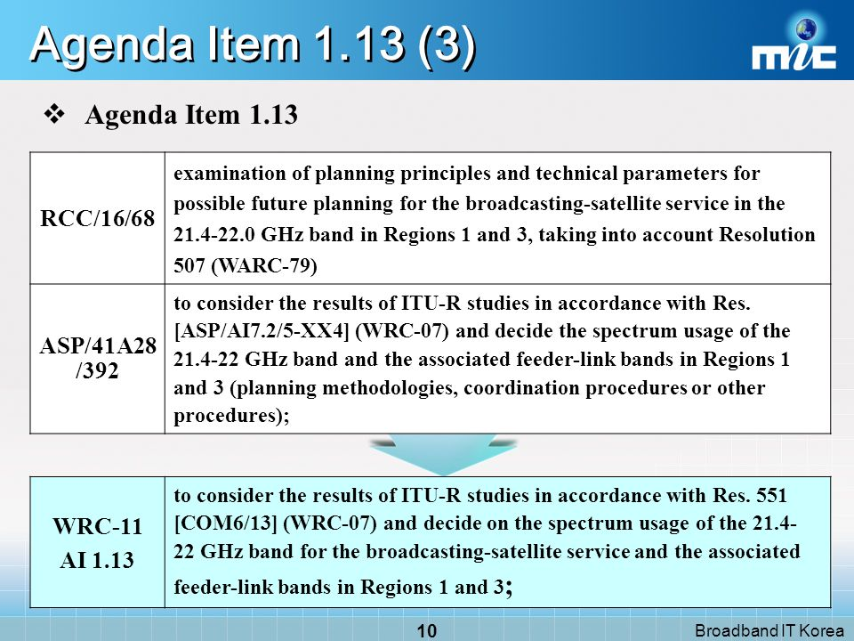 Broadband IT Korea 9 Agenda Item 1.13 (2) Background WRC-07 (Res.