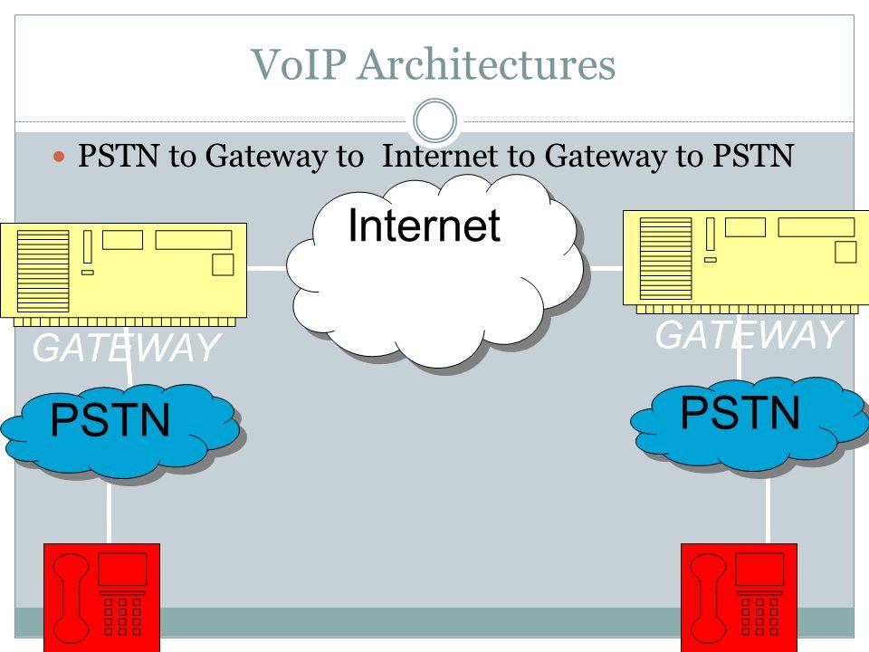 VoIP Architectures PSTN to Gateway to Internet to Gateway to PSTN Internet GATEWAY PSTN