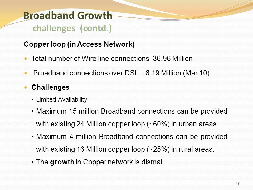 Copper loop (in Access Network) Total number of Wire line connections- 36.96 Million Broadband connections over DSL – 6.19 Million (Mar 10) Challenges Limited Availability Maximum 15 million Broadband connections can be provided with existing 24 Million copper loop (~60%) in urban areas.