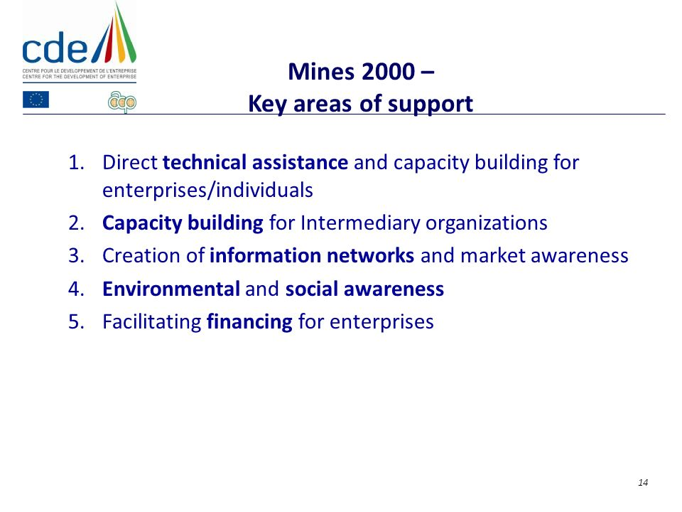 1.Direct technical assistance and capacity building for enterprises/individuals 2.Capacity building for Intermediary organizations 3.Creation of information networks and market awareness 4.Environmental and social awareness 5.Facilitating financing for enterprises Mines 2000 – Key areas of support 14