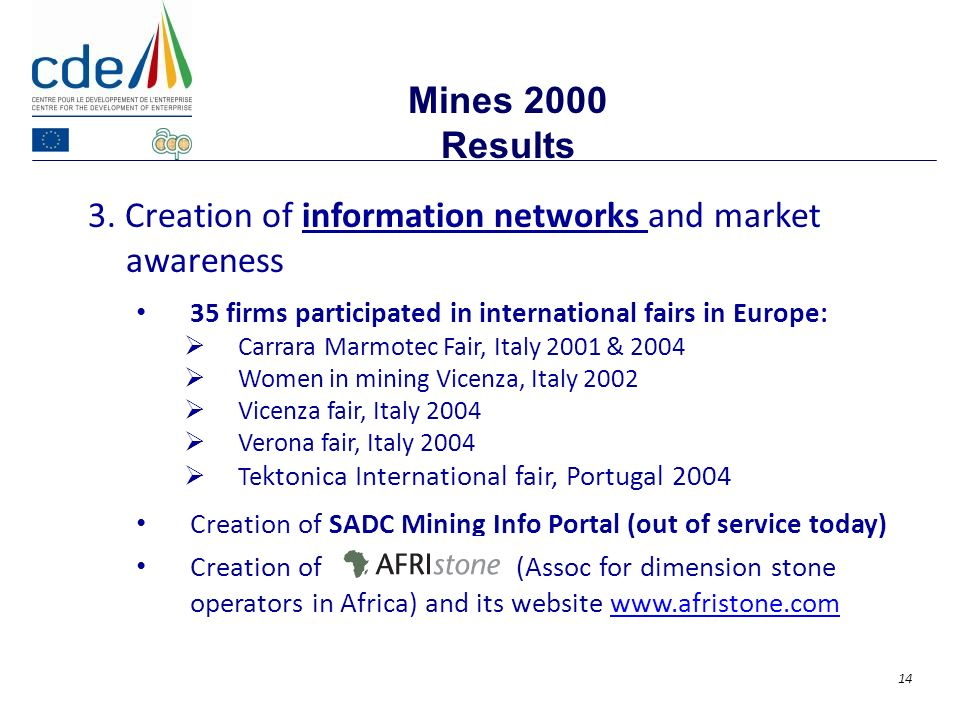3. Creation of information networks and market awareness 35 firms participated in international fairs in Europe: Carrara Marmotec Fair, Italy 2001 & 2