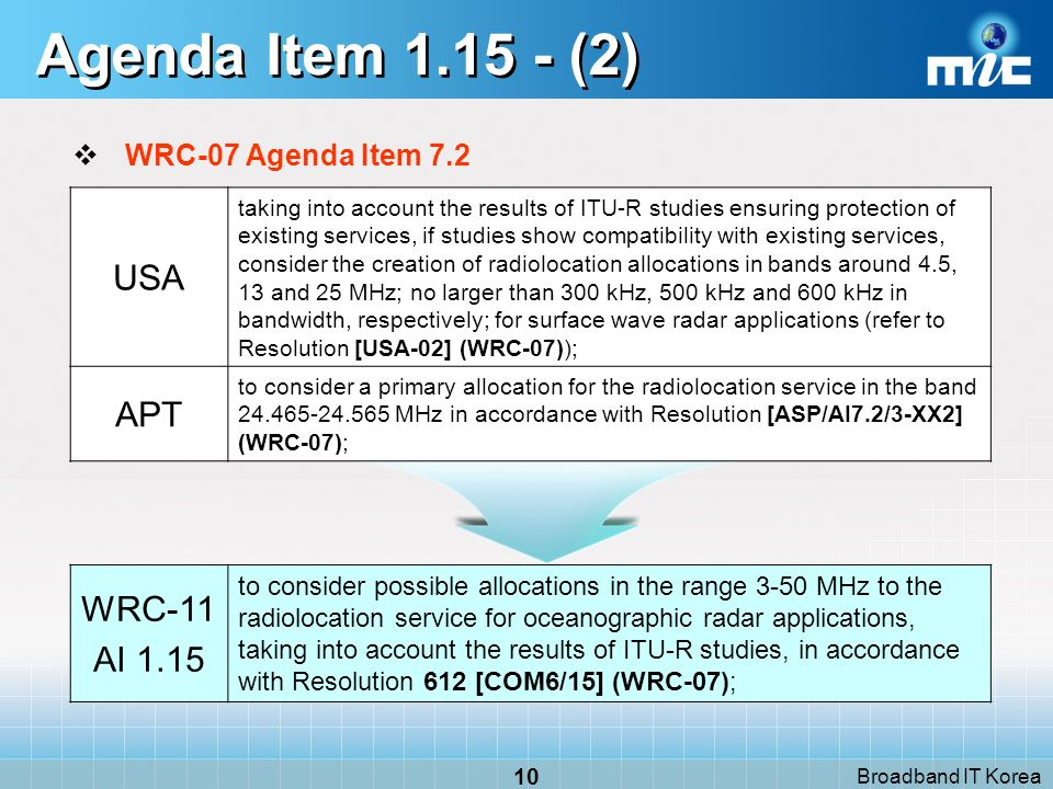 Broadband IT Korea 10 Agenda Item 1.15 - (2) WRC-07 Agenda Item 7.2 USA taking into account the results of ITU-R studies ensuring protection of existing services, if studies show compatibility with existing services, consider the creation of radiolocation allocations in bands around 4.5, 13 and 25 MHz; no larger than 300 kHz, 500 kHz and 600 kHz in bandwidth, respectively; for surface wave radar applications (refer to Resolution [USA-02] (WRC 07)); APT to consider a primary allocation for the radiolocation service in the band 24.465-24.565 MHz in accordance with Resolution [ASP/AI7.2/3-XX2] (WRC-07); WRC-11 AI 1.15 to consider possible allocations in the range 3-50 MHz to the radiolocation service for oceanographic radar applications, taking into account the results of ITU R studies, in accordance with Resolution 612 [COM6/15] (WRC-07);