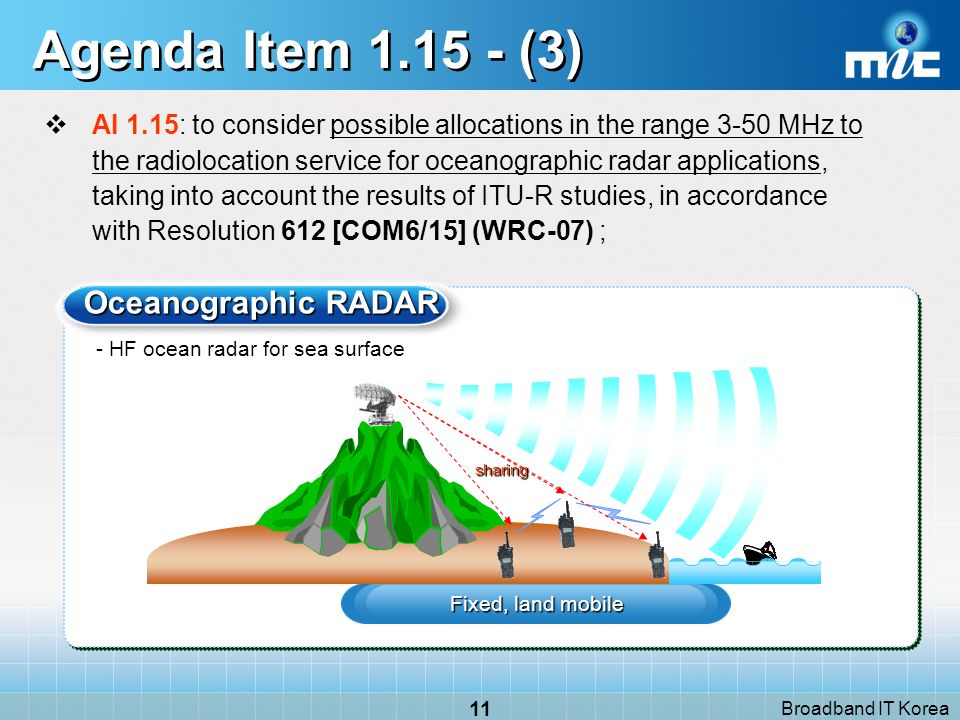 Broadband IT Korea 11 Agenda Item 1.15 - (3) AI 1.15: to consider possible allocations in the range 3-50 MHz to the radiolocation service for oceanogr