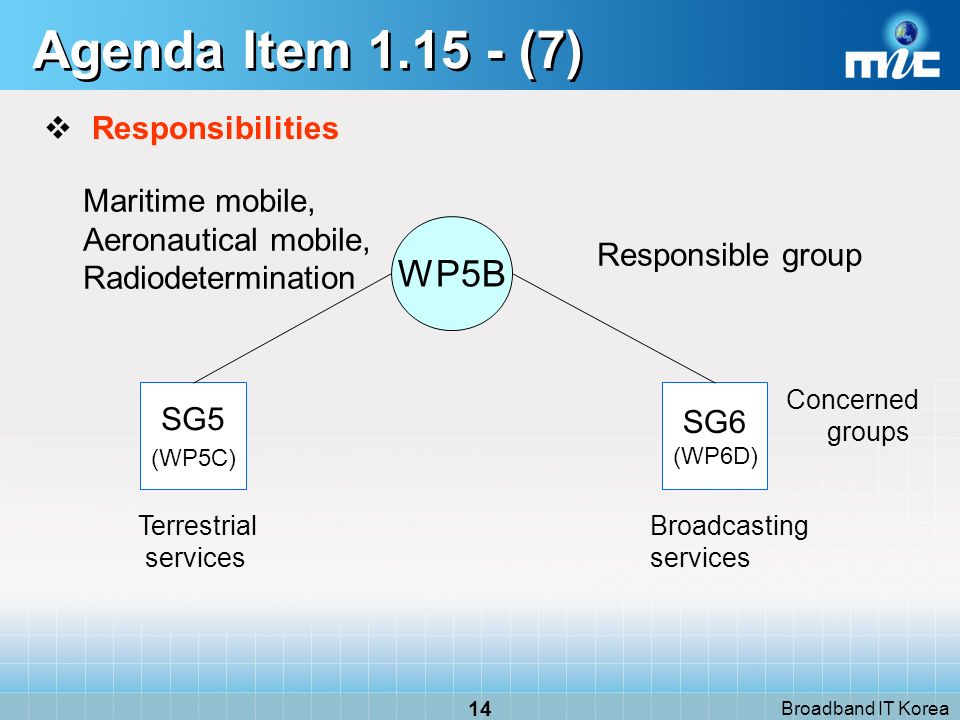 Broadband IT Korea 14 Agenda Item 1.15 - (7) Responsibilities Responsible group Maritime mobile, Aeronautical mobile, Radiodetermination Concerned gro