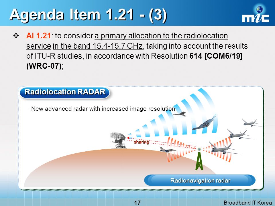 Broadband IT Korea 17 Agenda Item 1.21 - (3) AI 1.21: to consider a primary allocation to the radiolocation service in the band 15.4-15.7 GHz, taking