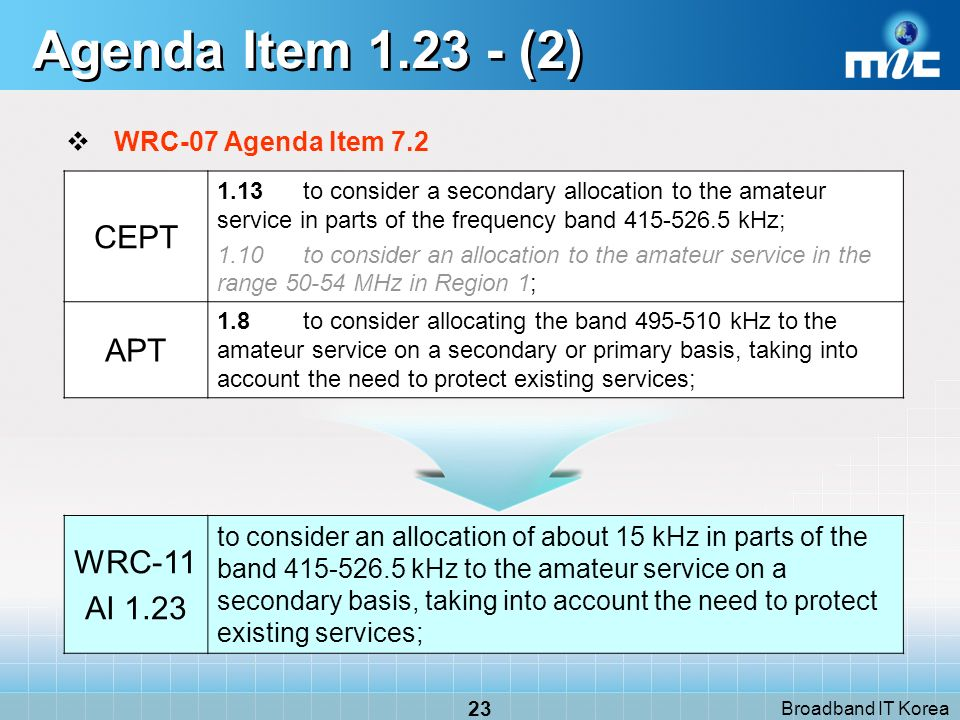 Broadband IT Korea 23 Agenda Item 1.23 - (2) WRC-07 Agenda Item 7.2 CEPT 1.13to consider a secondary allocation to the amateur service in parts of the frequency band 415-526.5 kHz; 1.10to consider an allocation to the amateur service in the range 50 54 MHz in Region 1; APT 1.8to consider allocating the band 495-510 kHz to the amateur service on a secondary or primary basis, taking into account the need to protect existing services; WRC-11 AI 1.23 to consider an allocation of about 15 kHz in parts of the band 415-526.5 kHz to the amateur service on a secondary basis, taking into account the need to protect existing services;
