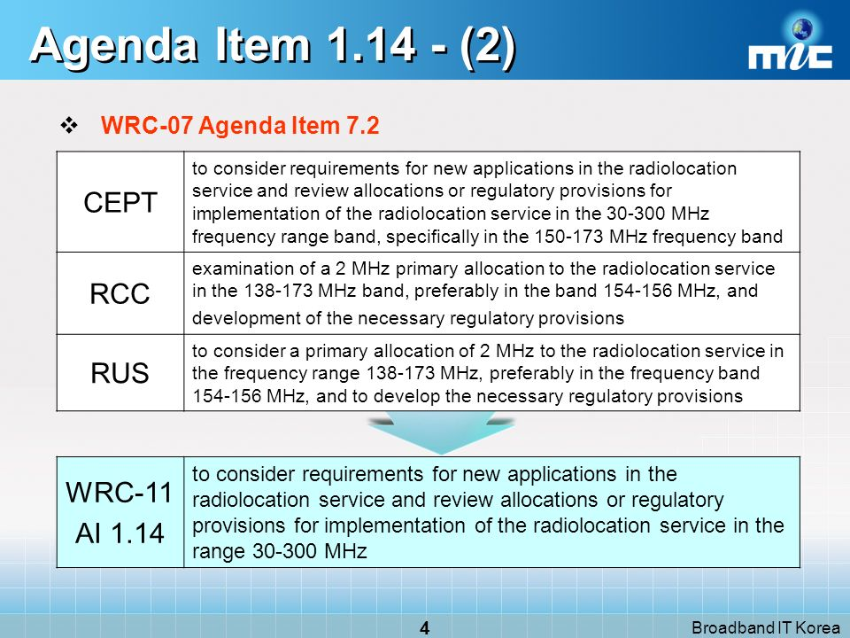 Broadband IT Korea 4 Agenda Item 1.14 - (2) WRC-07 Agenda Item 7.2 CEPT to consider requirements for new applications in the radiolocation service and
