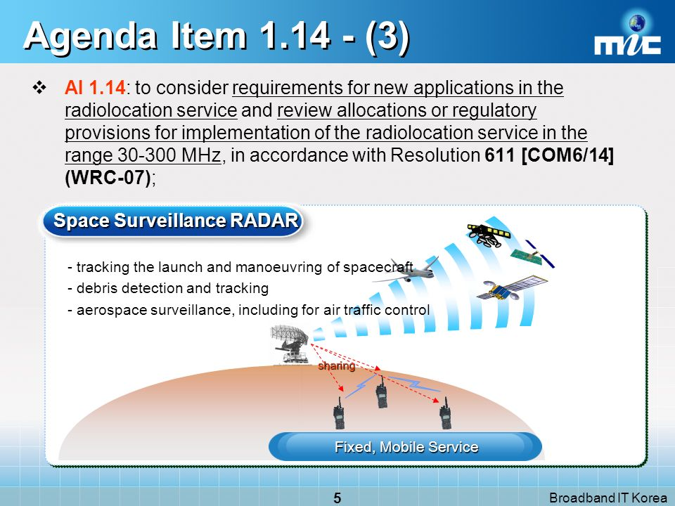 Broadband IT Korea 5 Agenda Item 1.14 - (3) AI 1.14: to consider requirements for new applications in the radiolocation service and review allocations