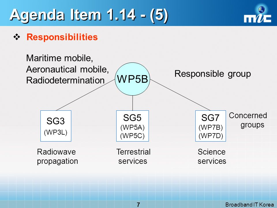Broadband IT Korea 7 Agenda Item 1.14 - (5) Responsibilities Responsible group Maritime mobile, Aeronautical mobile, Radiodetermination Concerned grou