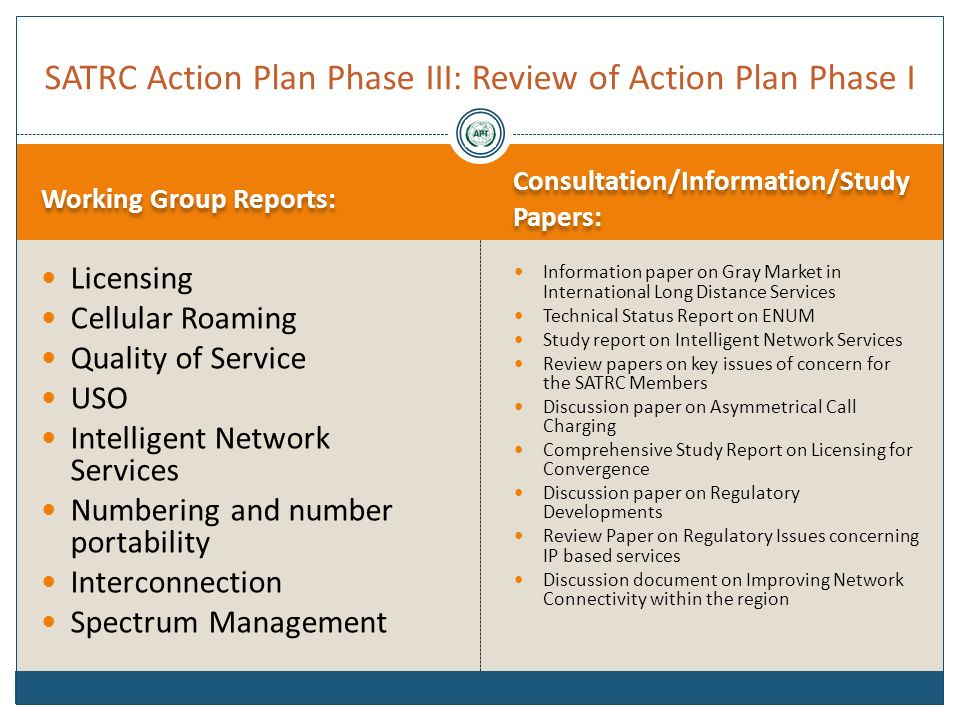 Working Group Reports: Consultation/Information/Study Papers: Licensing Cellular Roaming Quality of Service USO Intelligent Network Services Numbering