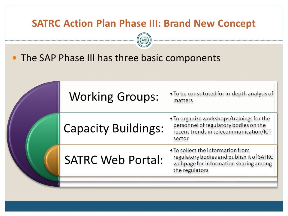 SATRC Action Plan Phase III: Brand New Concept The SAP Phase III has three basic components Working Groups: Capacity Buildings: SATRC Web Portal: To b
