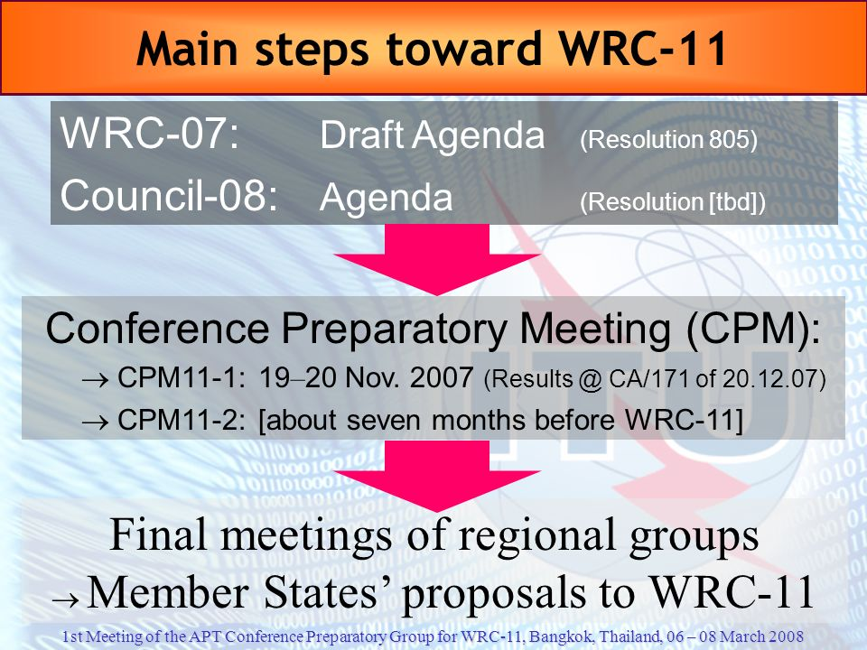 1st Meeting of the APT Conference Preparatory Group for WRC-11, Bangkok, Thailand, 06 – 08 March 2008 WRC-07: Draft Agenda (Resolution 805) Council-08