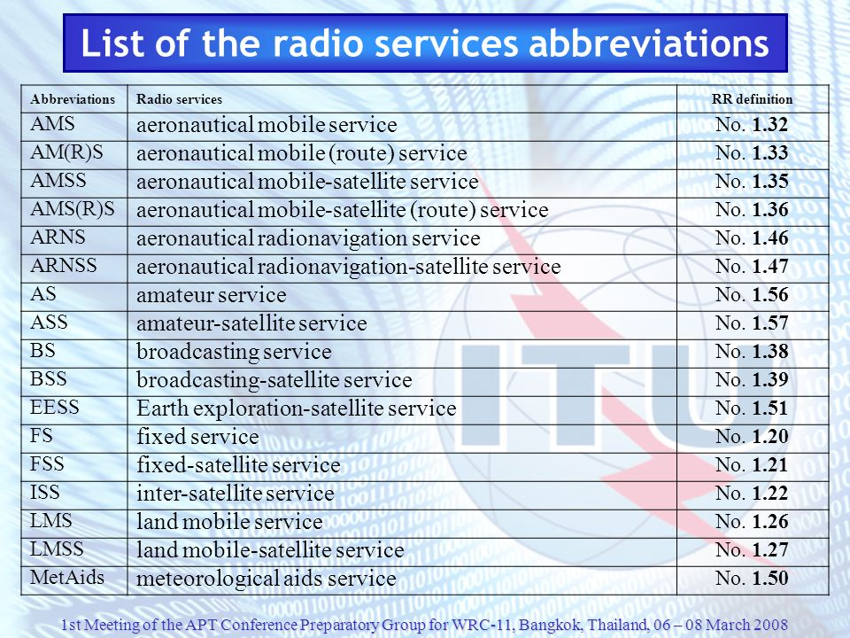 1st Meeting of the APT Conference Preparatory Group for WRC-11, Bangkok, Thailand, 06 – 08 March 2008 List of the radio services abbreviations Abbrevi