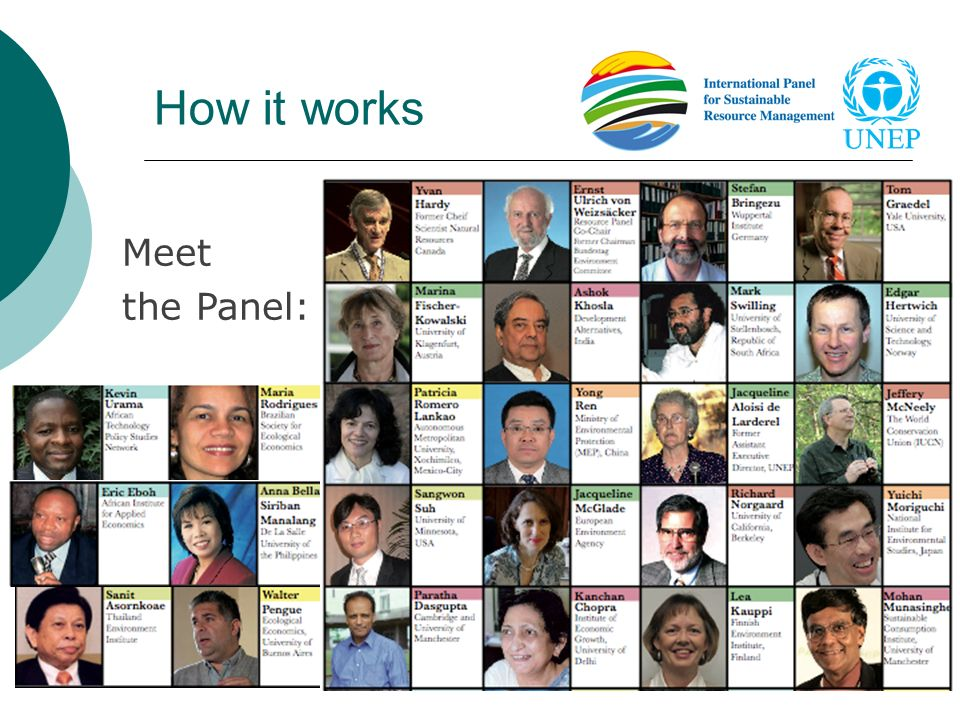 How it works Meet the Panel: