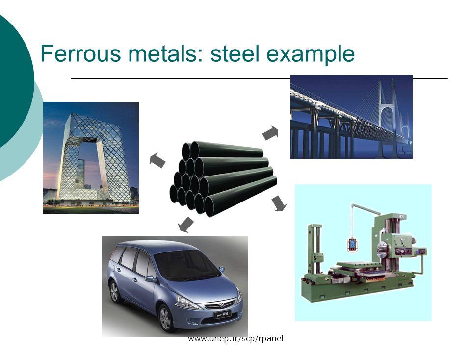 www.unep.fr/scp/rpanel Ferrous metals: steel example