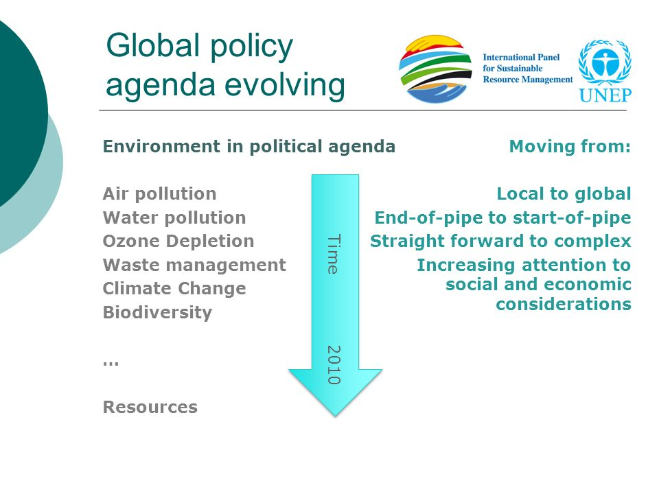 Global policy agenda evolving Environment in political agenda Air pollution Water pollution Ozone Depletion Waste management Climate Change Biodiversi