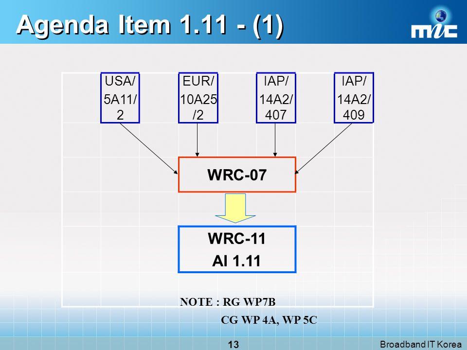Broadband IT Korea 13 Agenda Item 1.11 - (1) USA/ 5A11/ 2 EUR/ 10A25 /2 IAP/ 14A2/ 407 IAP/ 14A2/ 409 WRC-07 WRC-11 AI 1.11 NOTE : RG WP7B CG WP 4A, WP 5C