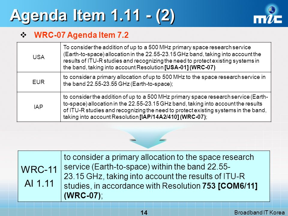 Broadband IT Korea 14 USA To consider the addition of up to a 500 MHz primary space research service (Earth-to-space) allocation in the GHz band, taking into account the results of ITU-R studies and recognizing the need to protect existing systems in the band, taking into account Resolution [USA 01] (WRC 07) EUR to consider a primary allocation of up to 500 MHz to the space research service in the band GHz (Earth to space); IAP to consider the addition of up to a 500 MHz primary space research service (Earth- to-space) allocation in the GHz band, taking into account the results of ITU R studies and recognizing the need to protect existing systems in the band, taking into account Resolution [IAP/14A2/410] (WRC 07); Agenda Item (2) WRC-07 Agenda Item 7.2 WRC-11 AI 1.11 to consider a primary allocation to the space research service (Earth-to-space) within the band GHz, taking into account the results of ITU R studies, in accordance with Resolution 753 [COM6/11] (WRC 07);