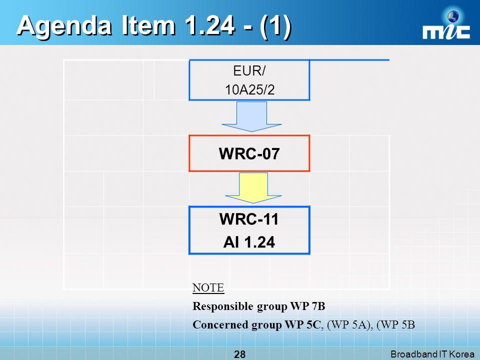 Broadband IT Korea 28 Agenda Item 1.24 - (1) EUR/ 10A25/2 WRC-07 WRC-11 AI 1.24 NOTE Responsible group WP 7B Concerned group WP 5C, (WP 5A), (WP 5B