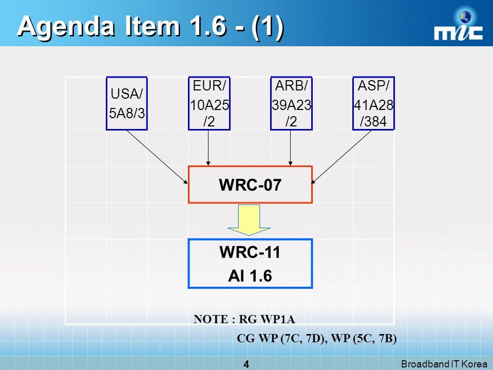 Broadband IT Korea 4 Agenda Item 1.6 - (1) USA/ 5A8/3 EUR/ 10A25 /2 ARB/ 39A23 /2 ASP/ 41A28 /384 WRC-07 WRC-11 AI 1.6 NOTE : RG WP1A CG WP (7C, 7D), WP (5C, 7B)