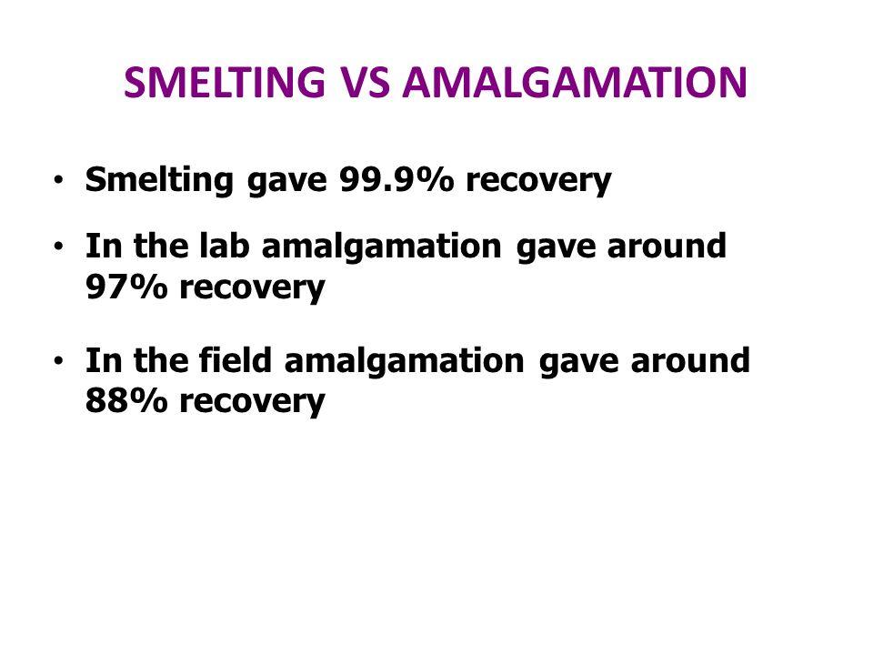 SMELTING VS AMALGAMATION Smelting gave 99.9% recovery In the lab amalgamation gave around 97% recovery In the field amalgamation gave around 88% recov