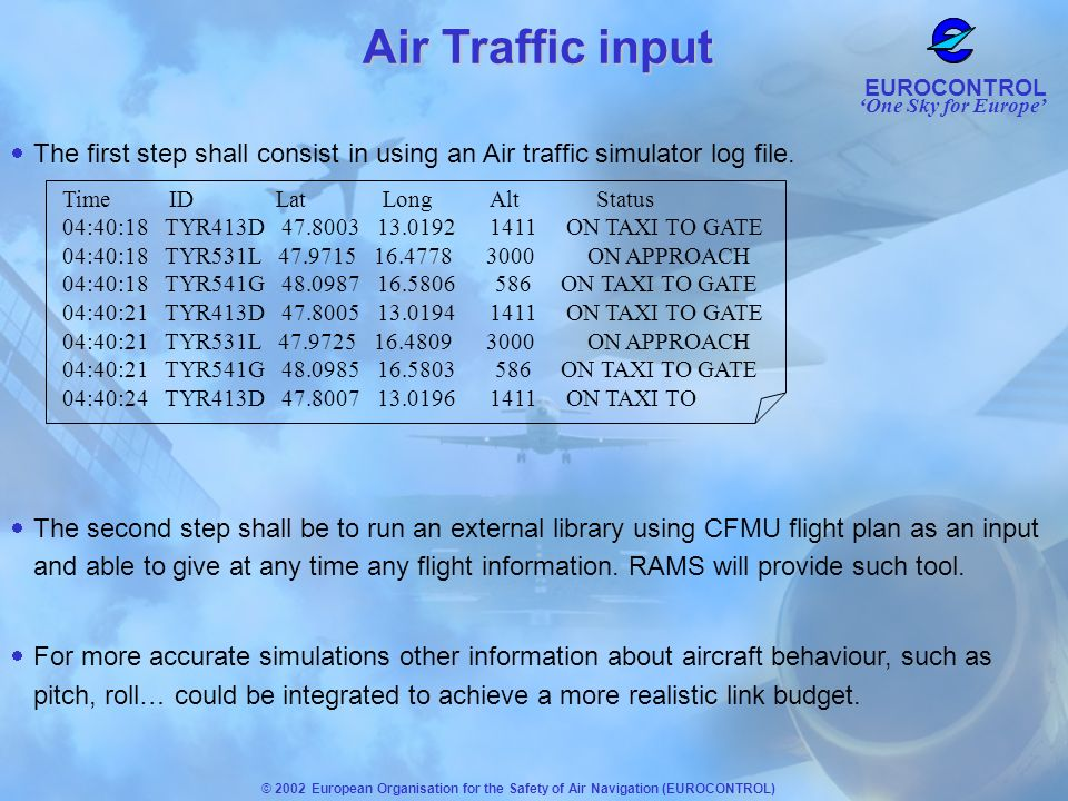 One Sky for Europe EUROCONTROL © 2002 European Organisation for the Safety of Air Navigation (EUROCONTROL) Air Traffic input TimeIDLatLongAltStatus 04