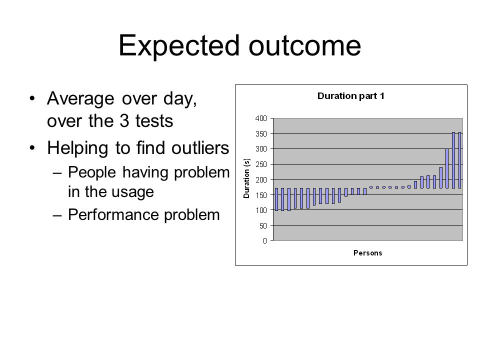 Expected outcome Average over day, over the 3 tests Helping to find outliers –People having problem in the usage –Performance problem