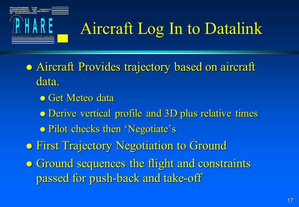 17 Aircraft Log In to Datalink l Aircraft Provides trajectory based on aircraft data.