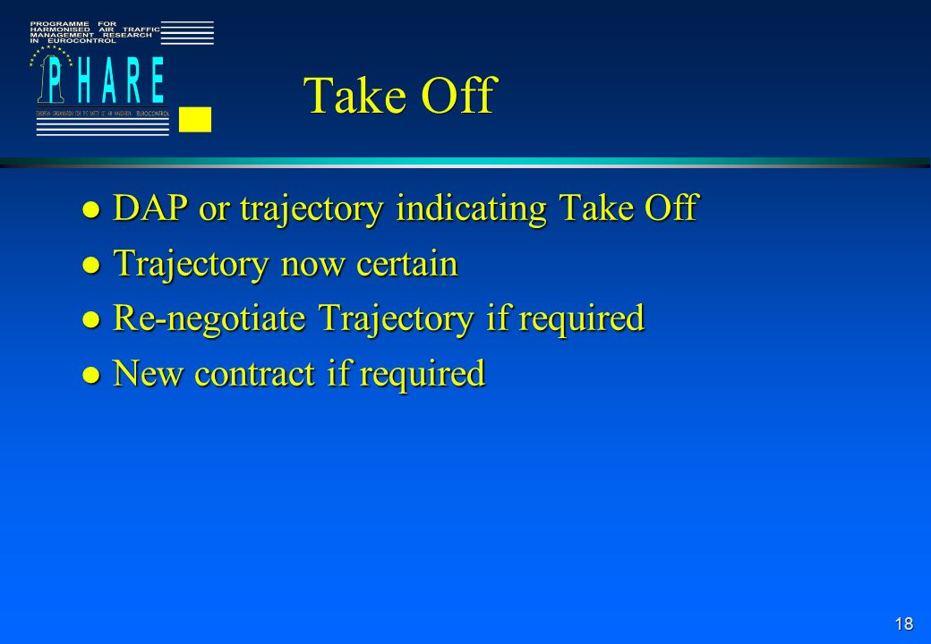 18 Take Off l DAP or trajectory indicating Take Off l Trajectory now certain l Re-negotiate Trajectory if required l New contract if required