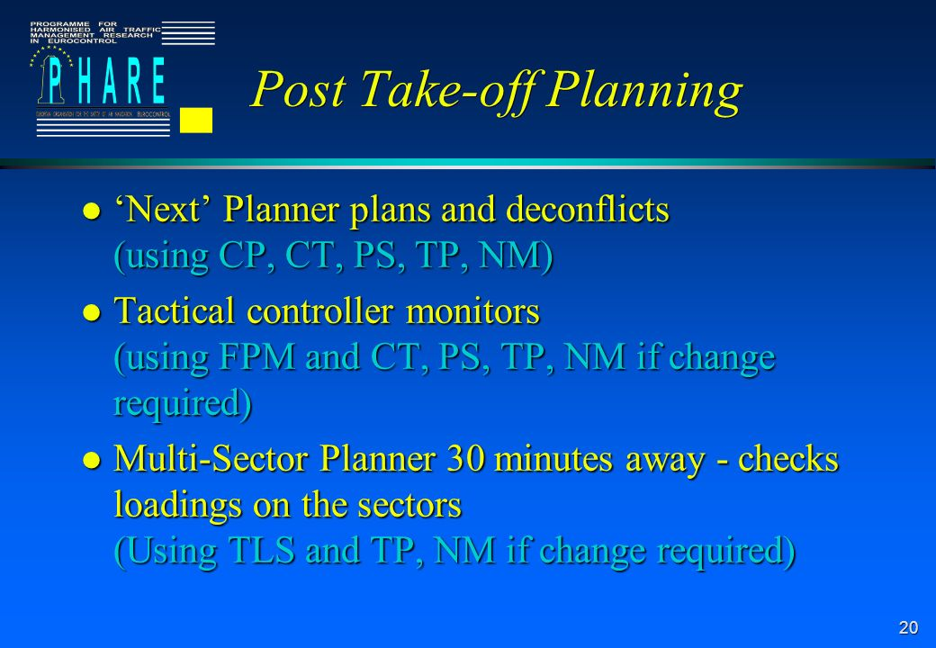 20 Post Take-off Planning l Next Planner plans and deconflicts (using CP, CT, PS, TP, NM) l Tactical controller monitors (using FPM and CT, PS, TP, NM if change required) l Multi-Sector Planner 30 minutes away - checks loadings on the sectors (Using TLS and TP, NM if change required)