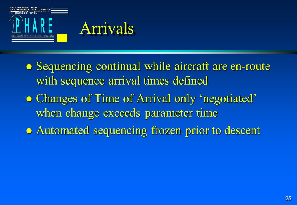 25 Arrivals l Sequencing continual while aircraft are en-route with sequence arrival times defined l Changes of Time of Arrival only negotiated when change exceeds parameter time l Automated sequencing frozen prior to descent