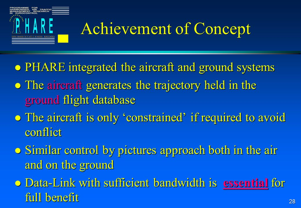 28 Achievement of Concept l PHARE integrated the aircraft and ground systems l The aircraft generates the trajectory held in the ground flight database l The aircraft is only constrained if required to avoid conflict l Similar control by pictures approach both in the air and on the ground l Data-Link with sufficient bandwidth is essential for full benefit