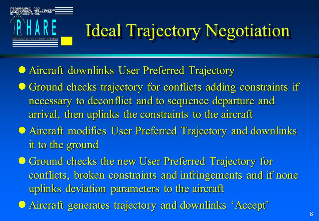 6 Ideal Trajectory Negotiation Aircraft downlinks User Preferred Trajectory Aircraft downlinks User Preferred Trajectory Ground checks trajectory for conflicts adding constraints if necessary to deconflict and to sequence departure and arrival, then uplinks the constraints to the aircraft Ground checks trajectory for conflicts adding constraints if necessary to deconflict and to sequence departure and arrival, then uplinks the constraints to the aircraft Aircraft modifies User Preferred Trajectory and downlinks it to the ground Aircraft modifies User Preferred Trajectory and downlinks it to the ground Ground checks the new User Preferred Trajectory for conflicts, broken constraints and infringements and if none uplinks deviation parameters to the aircraft Ground checks the new User Preferred Trajectory for conflicts, broken constraints and infringements and if none uplinks deviation parameters to the aircraft Aircraft generates trajectory and downlinks Accept Aircraft generates trajectory and downlinks Accept