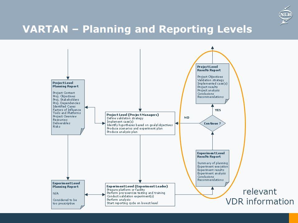 relevant VDR information