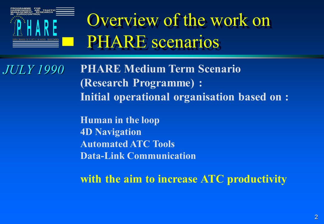 2 Overview of the work on PHARE scenarios JULY 1990 PHARE Medium Term Scenario (Research Programme) : Initial operational organisation based on : Human in the loop 4D Navigation Automated ATC Tools Data-Link Communication with the aim to increase ATC productivity