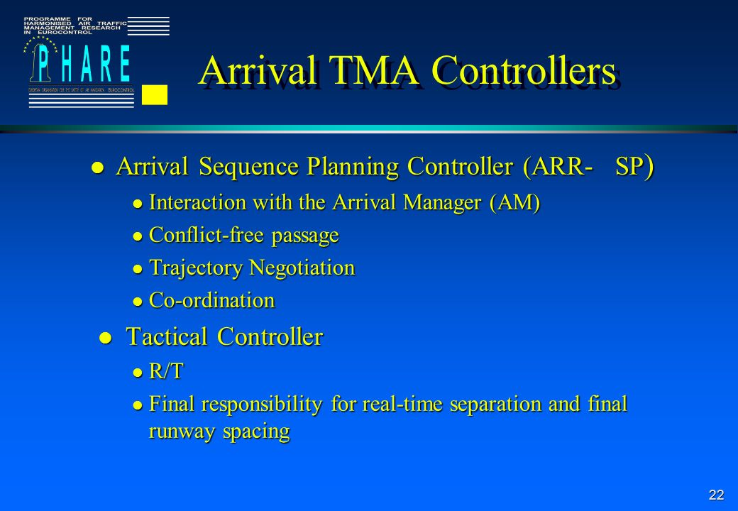 22 Arrival TMA Controllers l Arrival Sequence Planning Controller (ARR- SP ) l Interaction with the Arrival Manager (AM) l Conflict-free passage l Trajectory Negotiation l Co-ordination l Tactical Controller l R/T l Final responsibility for real-time separation and final runway spacing