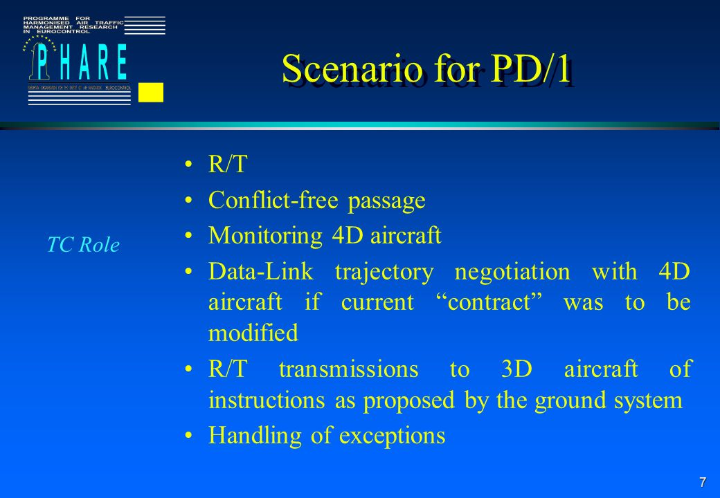 7 Scenario for PD/1 R/T Conflict-free passage Monitoring 4D aircraft Data-Link trajectory negotiation with 4D aircraft if current contract was to be modified R/T transmissions to 3D aircraft of instructions as proposed by the ground system Handling of exceptions TC Role