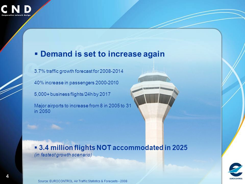 4 Demand is set to increase again 3.7% traffic growth forecast for % increase in passengers ,000+ business flights/24h by 2017 Major airports to increase from 8 in 2005 to 31 in million flights NOT accommodated in 2025 (in fastest growth scenario) Source: EUROCONTROL Air Traffic Statistics & Forecasts