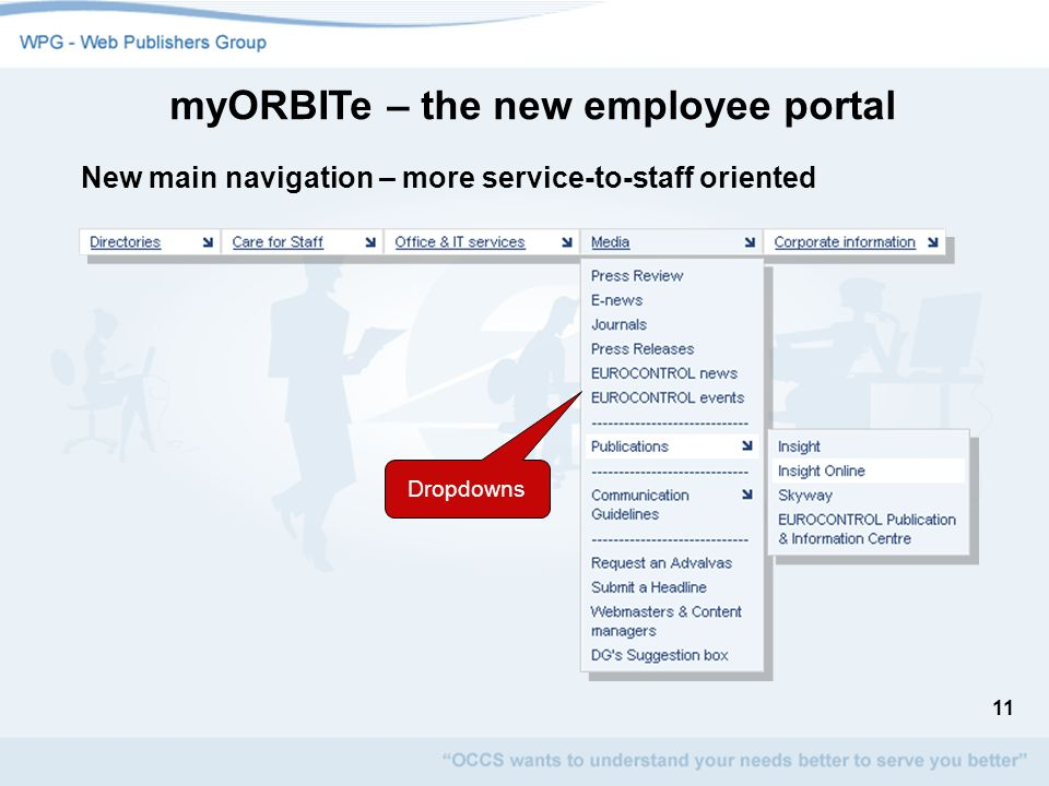 11 myORBITe – the new employee portal New main navigation – more service-to-staff oriented Dropdowns