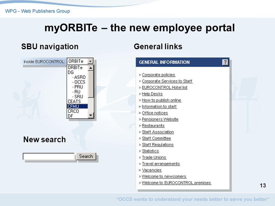 13 myORBITe – the new employee portal SBU navigationGeneral links New search