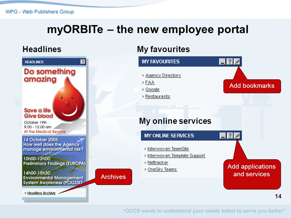 14 myORBITe – the new employee portal HeadlinesMy favourites Archives Add applications and services My online services Add bookmarks