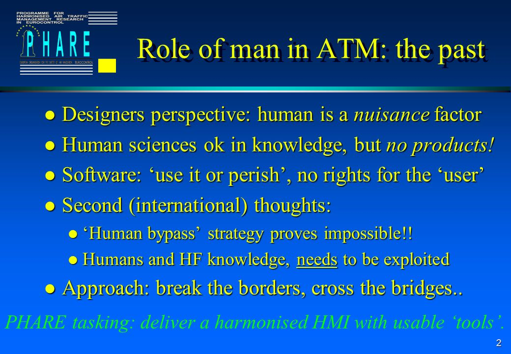 3 Human and Machine teaming l Goal: bottleneck reduction for controllers, more efficient use of human capabilities l Possible strategies Automation philosophy remove tasksAutomatic remove tasksAutomatic tailor tasksAdaptable tailor tasksAdaptable workload dependentAdaptive workload dependentAdaptive change tasksAdvanced change tasksAdvanced PHARE tools approach, controller in charge