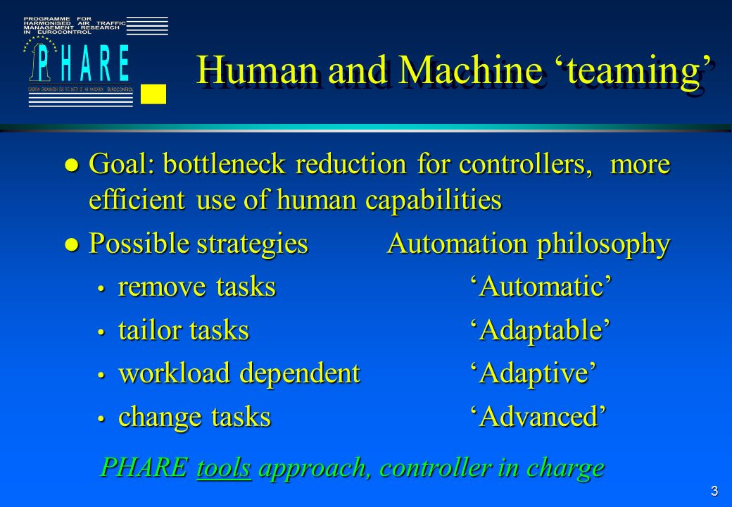4 Project structure of GHMI: General HMI automation principles HMI for Advanced Tools (PATS) Specific Controller Working Positions (CWP) PHARE DEMONSTRATIONS