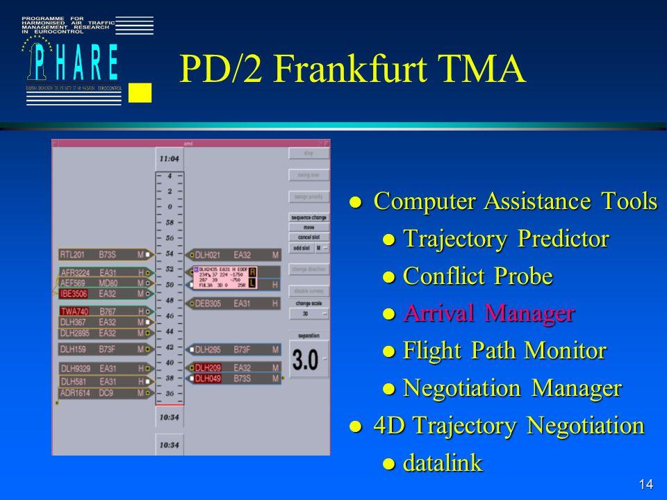 14 l Computer Assistance Tools l Trajectory Predictor l Conflict Probe l Arrival Manager l Flight Path Monitor l Negotiation Manager l 4D Trajectory Negotiation l datalink PD/2 Frankfurt TMA