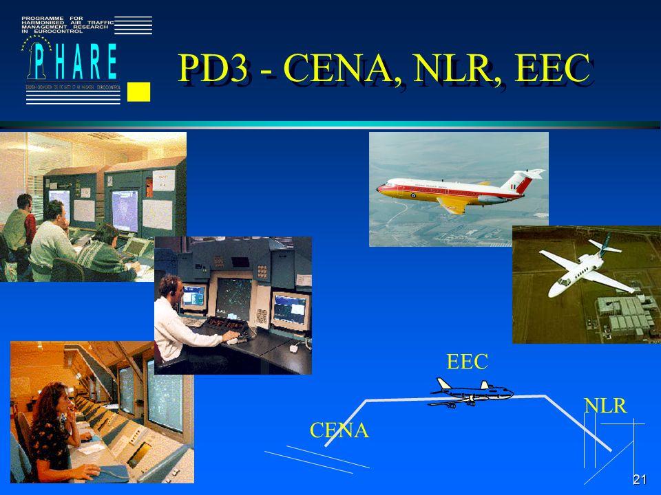 21 PD3 - CENA, NLR, EEC CENA EEC NLR
