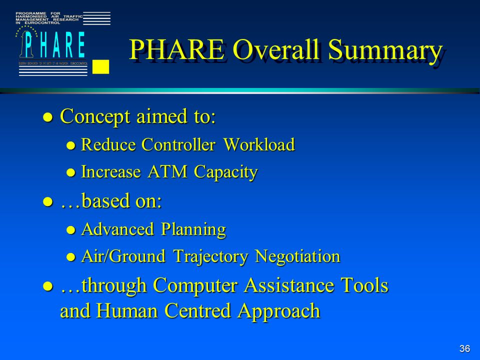 36 PHARE Overall Summary l Concept aimed to: l Reduce Controller Workload l Increase ATM Capacity l …based on: l Advanced Planning l Air/Ground Trajectory Negotiation l …through Computer Assistance Tools and Human Centred Approach
