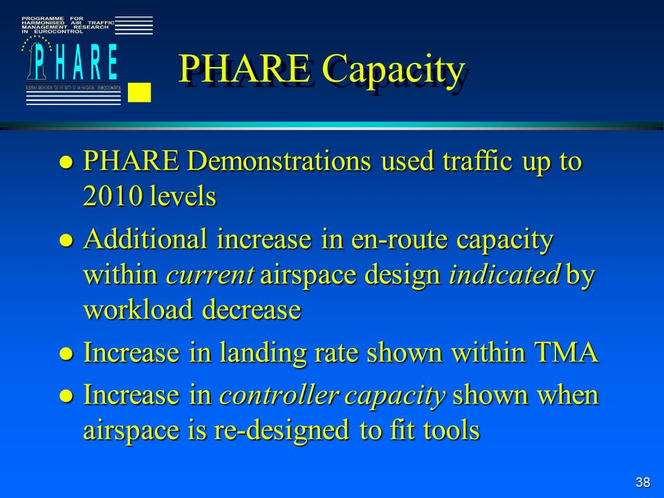 38 PHARE Capacity l PHARE Demonstrations used traffic up to 2010 levels l Additional increase in en-route capacity within current airspace design indicated by workload decrease l Increase in landing rate shown within TMA l Increase in controller capacity shown when airspace is re-designed to fit tools
